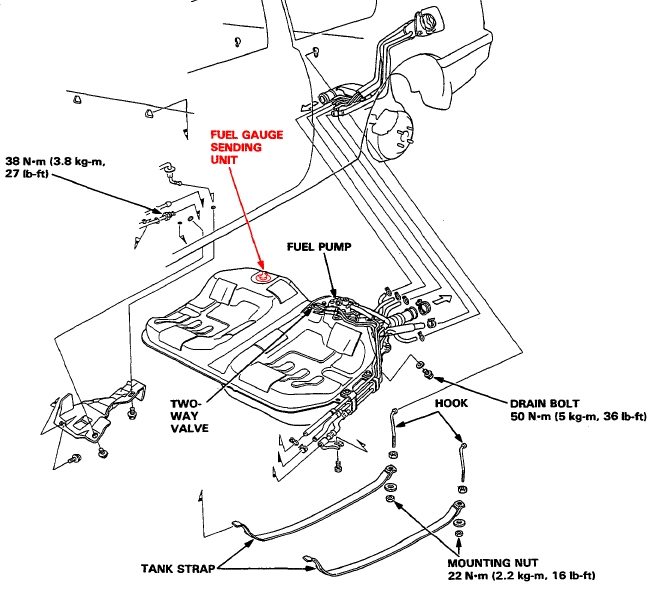 Low Fuel Light Andor Fuel Gauge Doesnt Work